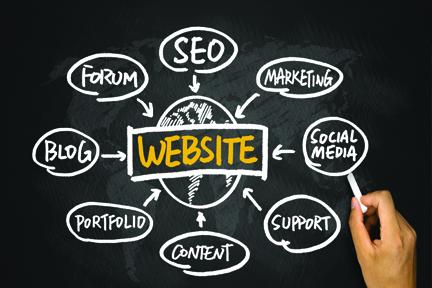 Pros and Cons of Building Your Own Website | Prescott, AZ